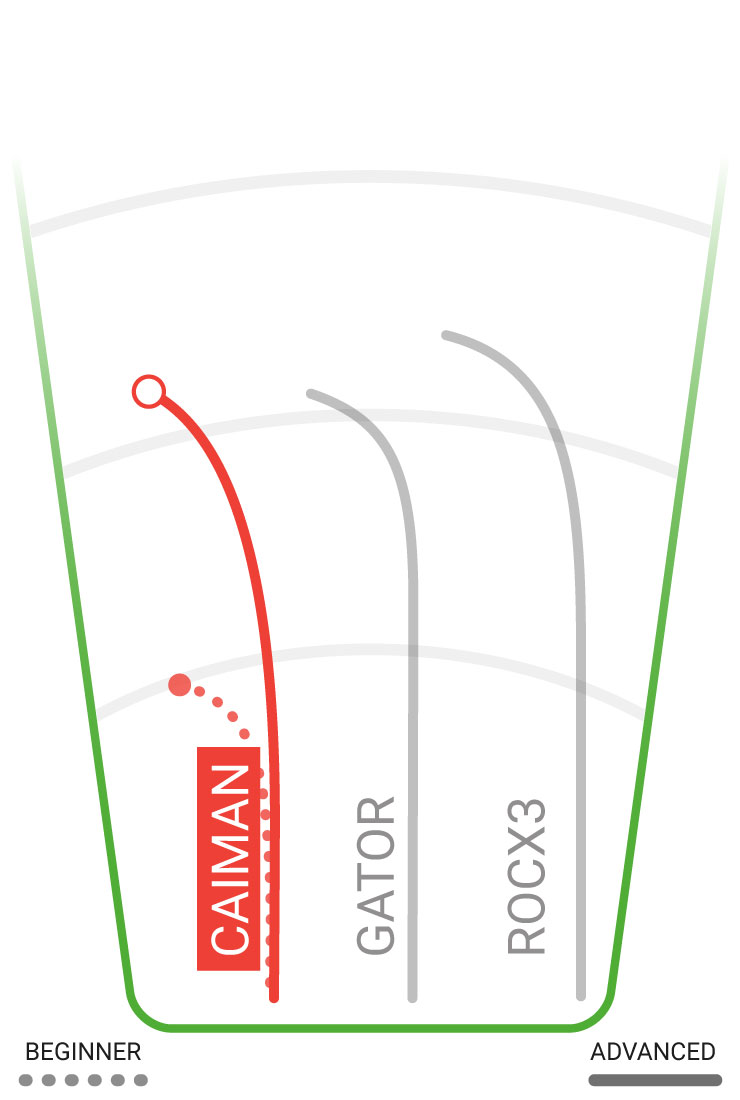 caiman flight path