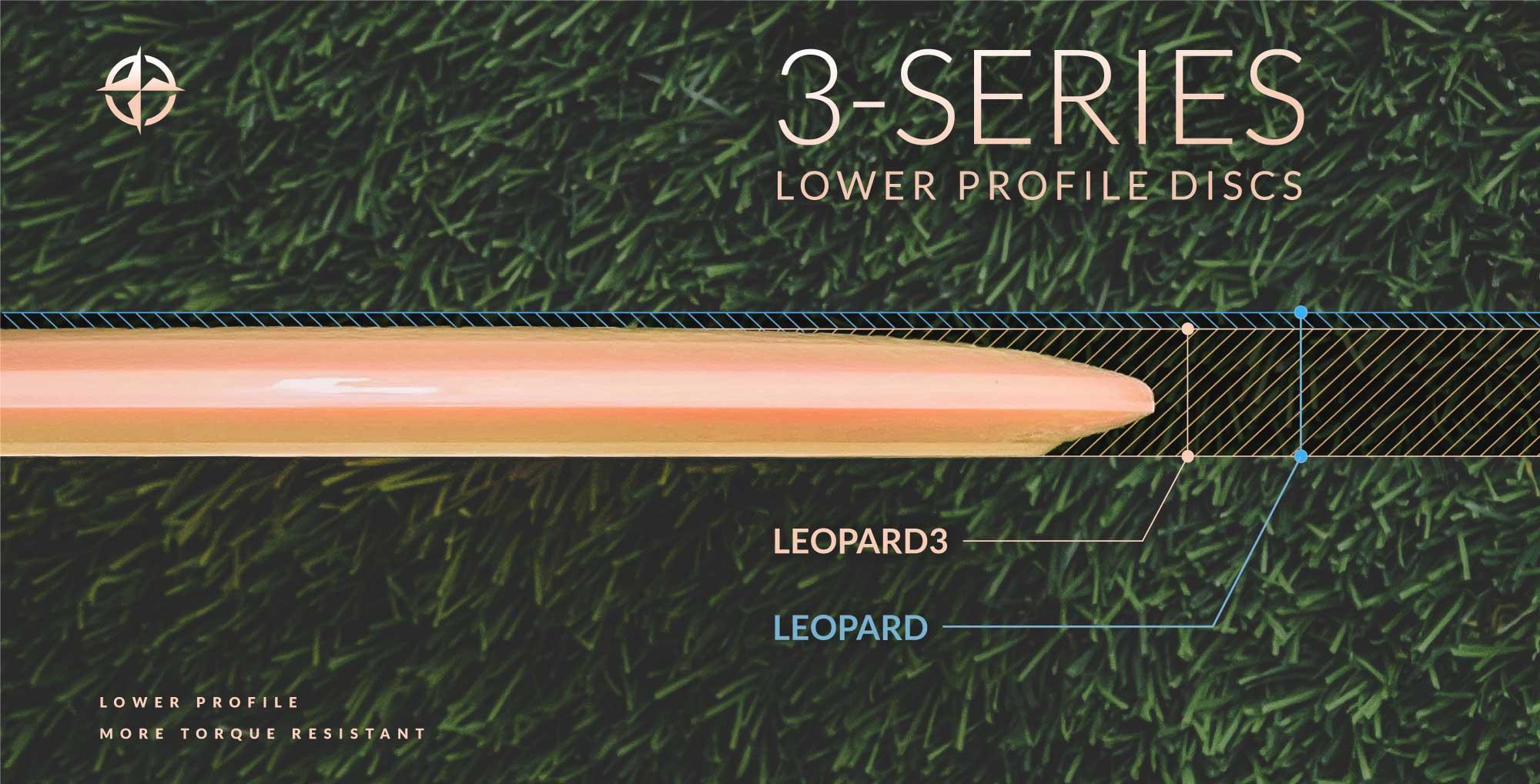 Innova Leopard3 3-Series Profile